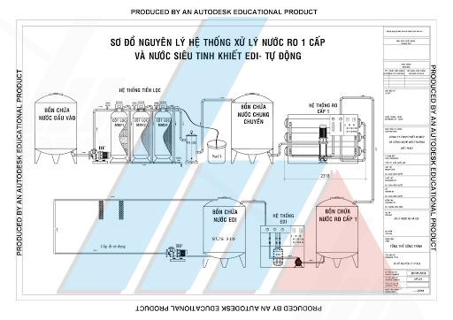 Công nghệ xử lý nước tinh khiết EDI